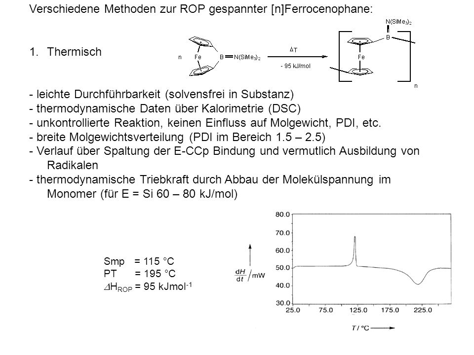 Verschiedene Methoden zur ROP gespannter [n]Ferrocenophane: